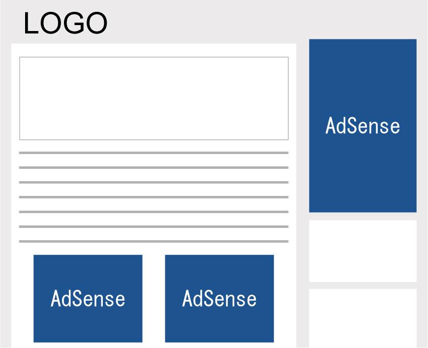 AdSense広告サイズ選びのポイント