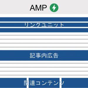 AFFINGER5のAMPページに3種類のAdSense広告ユニットを表示させる方法