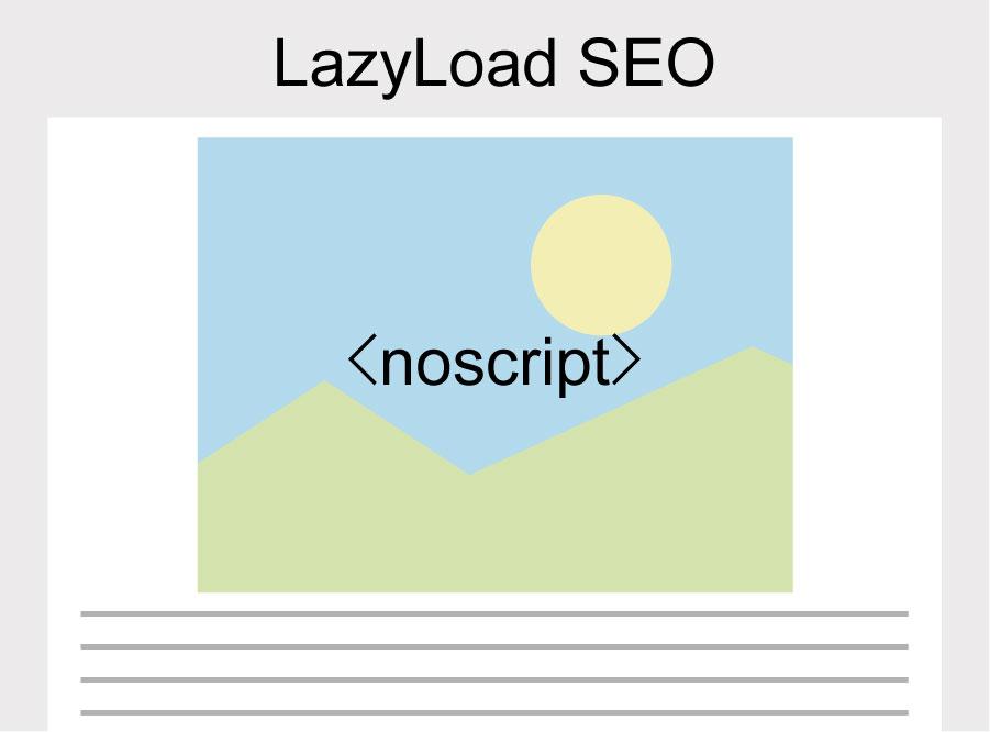 AFFINGER5専用プラグイン「LazyLoad SEO」の使い方と動作確認方法