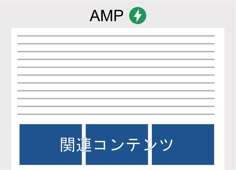 AFFINGER5のAMPページにネイティブ広告「関連コンテンツ」を表示させる方法