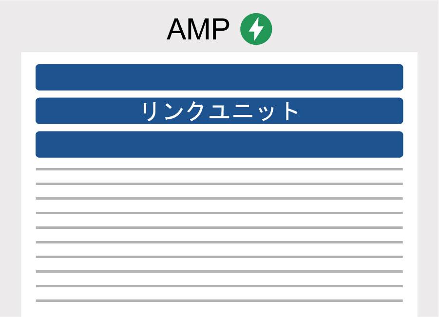 AFFINGER5のAMPページに「リンクユニット」を表示させる方法