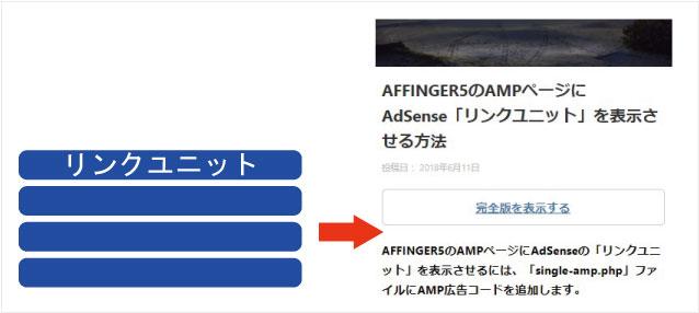AFFINGER5のAMPページにAdSense「リンクユニット」を表示させる場所
