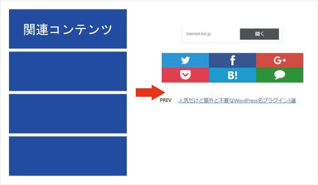 AFFINGER5のAMPページにAdSense「関連コンテンツ」を表示させる場所