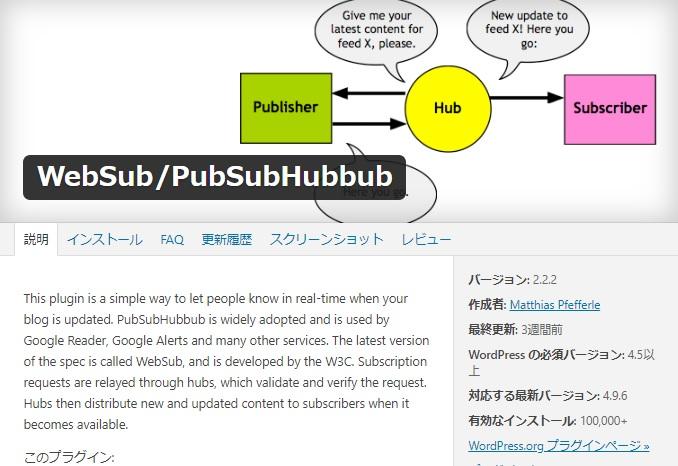 プラグイン「WebSub/PubSubHubbub」