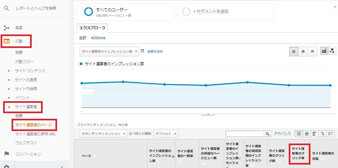 AnalyticsでAdSenseのクリック率を調べる